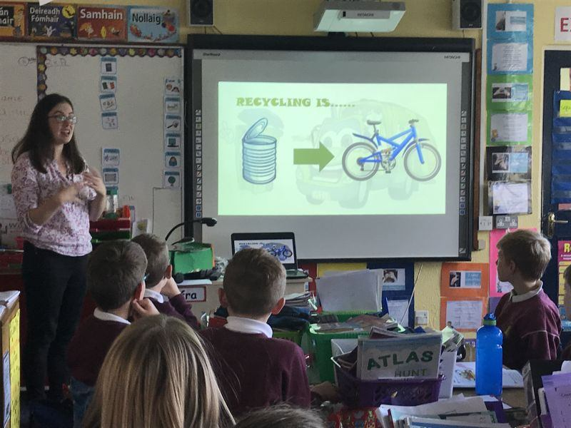Clean Ireland Recycling Talk for 3rd and 4th class